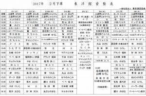 toyokan_koban2017.2